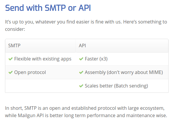 Mailgun SMTP and API comparison